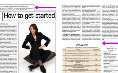 Laowai Magazine. How to get started.